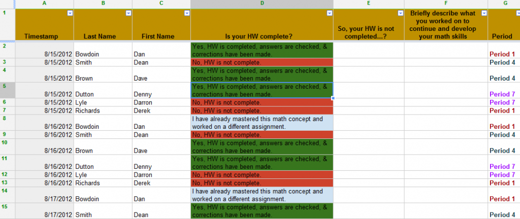 Google Form Spreadsheet